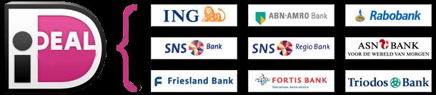 Banken met ideal